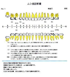 岡山県岡山市北区の歯医者 たんじフレンド歯科 むし歯の診断書